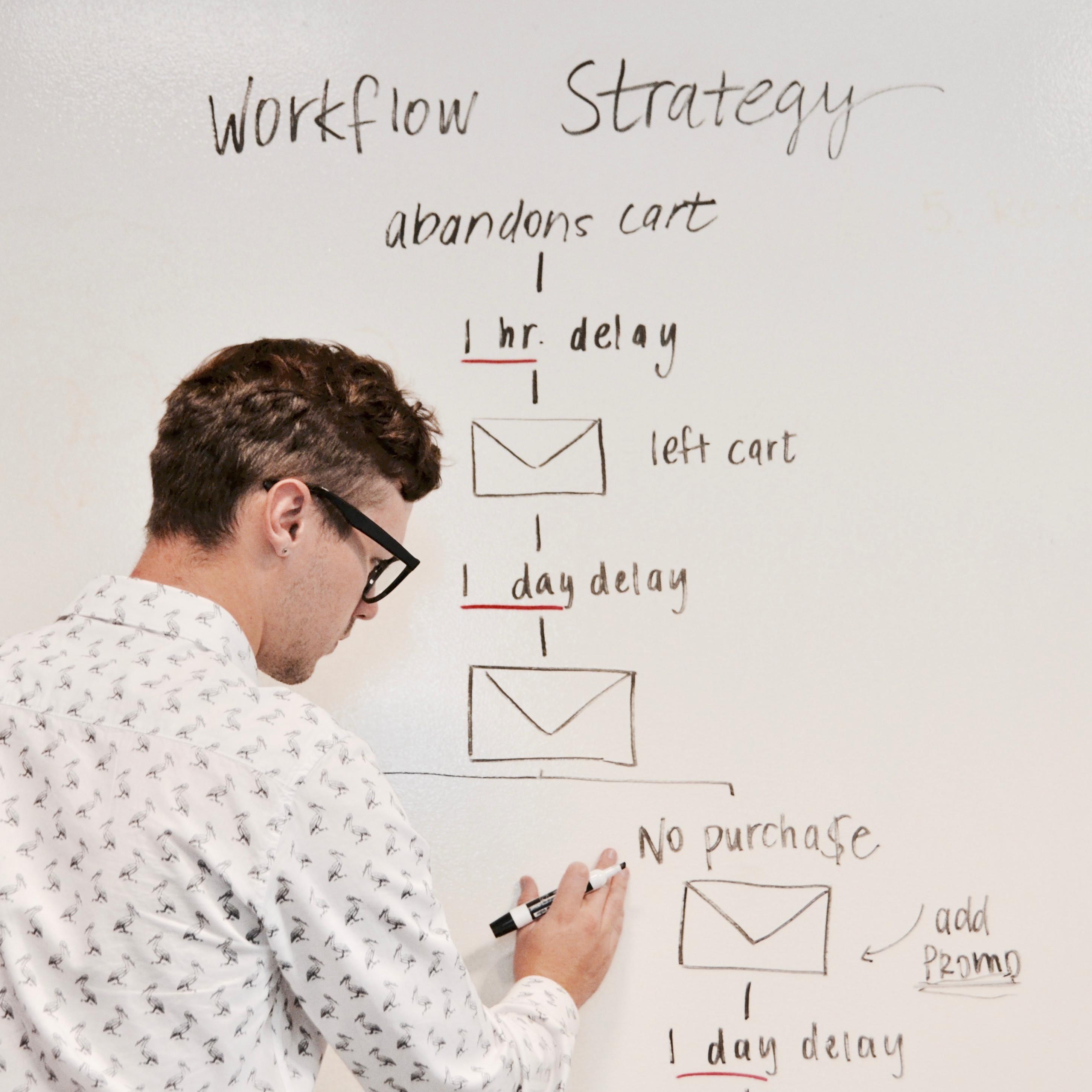 Retargeting, Remarketing + Marketing Funnels
